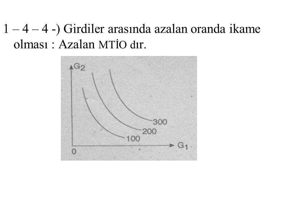 1 – 4 – 4 -) Girdiler arasında azalan oranda ikame olması : Azalan MTİO dır.