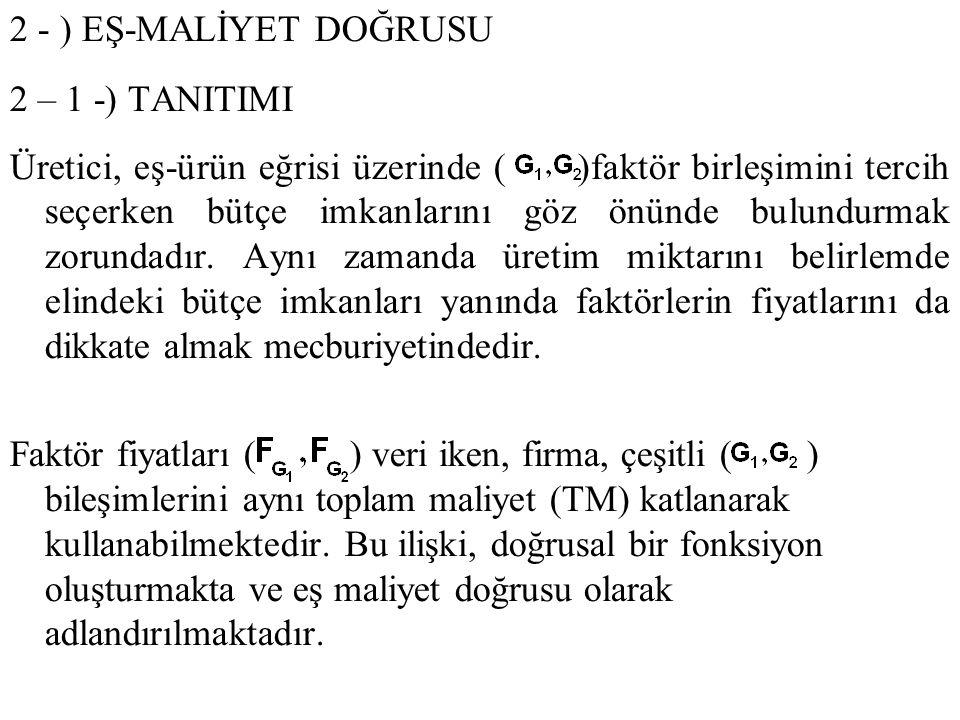 2 - ) EŞ-MALİYET DOĞRUSU 2 – 1 -) TANITIMI