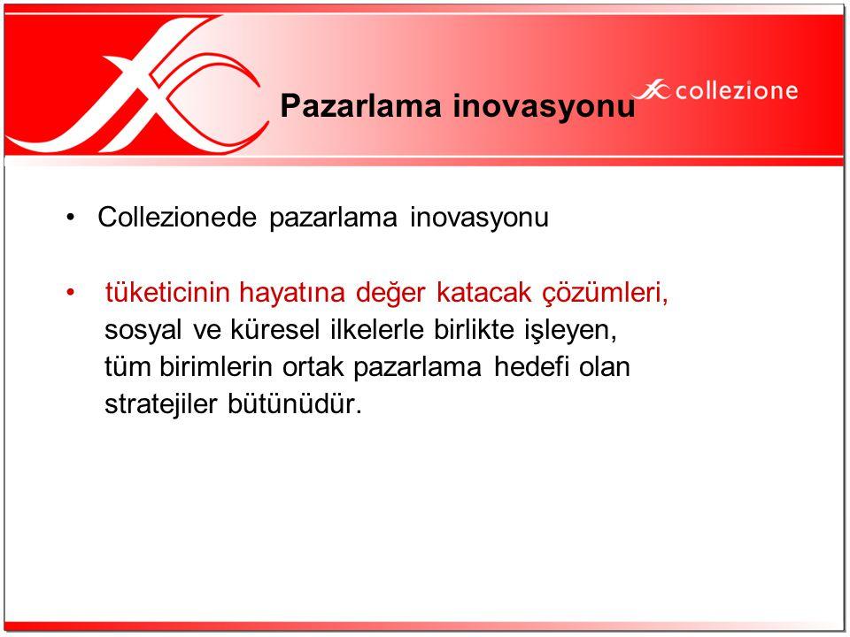 Pazarlama inovasyonu Collezionede pazarlama inovasyonu