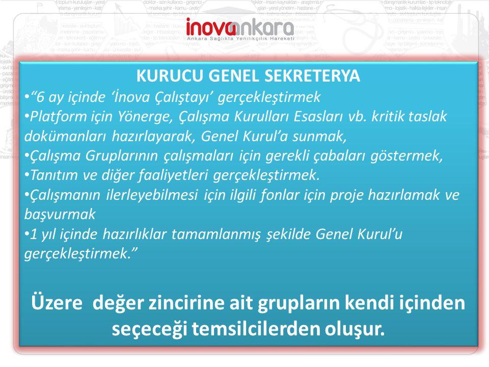 KURUCU GENEL SEKRETERYA