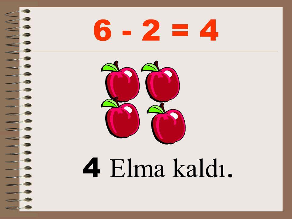6 - 2 = 4 4 Elma kaldı.
