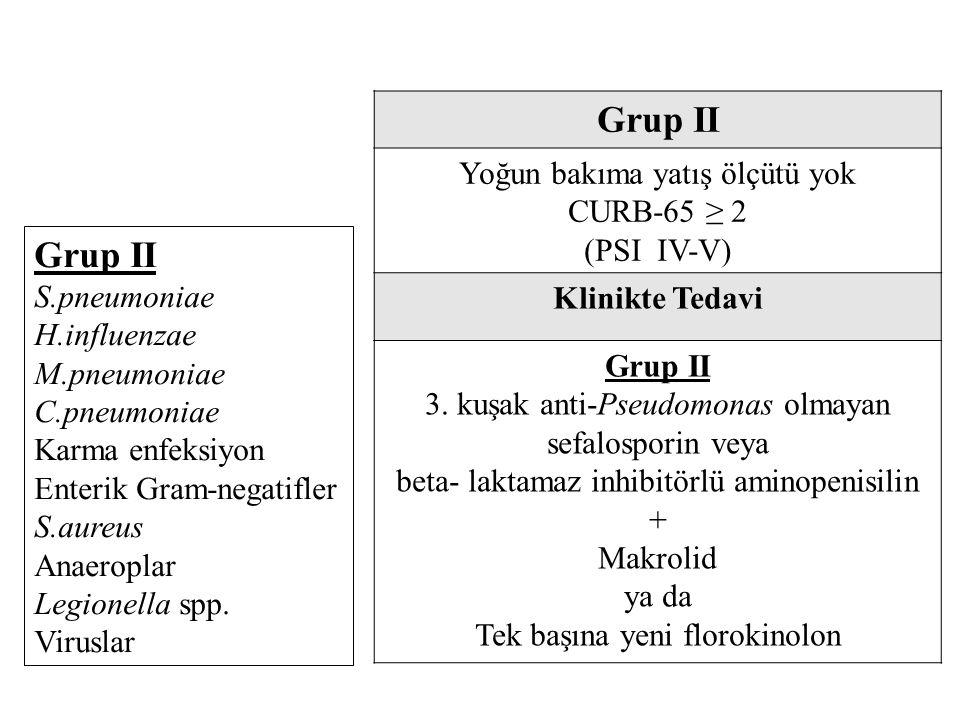 Grup II Grup II Yoğun bakıma yatış ölçütü yok CURB-65 ≥ 2 (PSI IV-V)