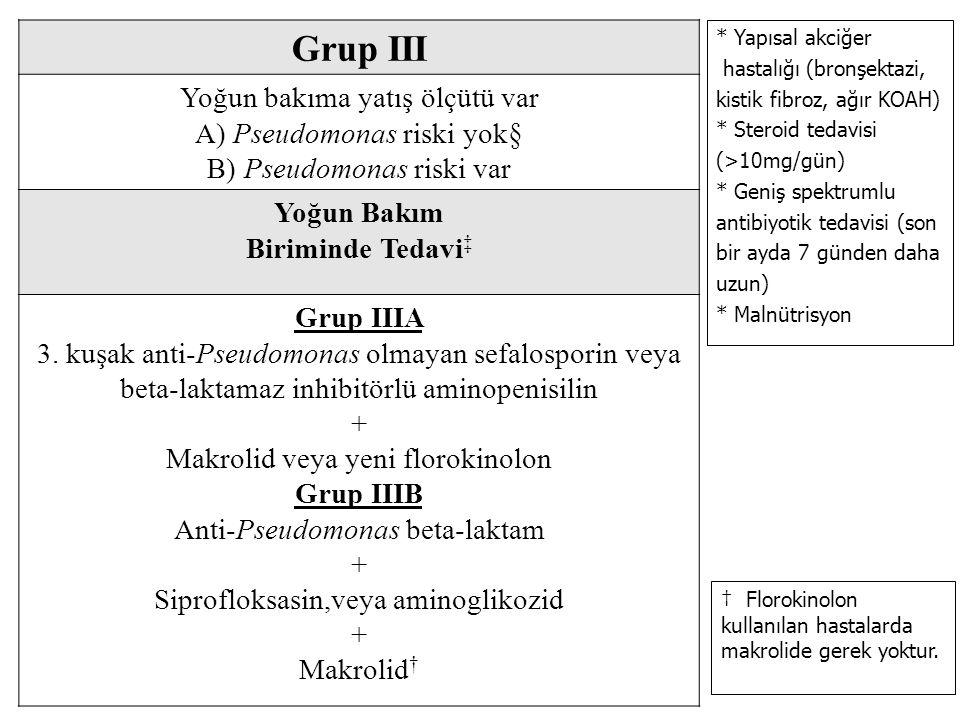 Grup III Yoğun bakıma yatış ölçütü var A) Pseudomonas riski yok§