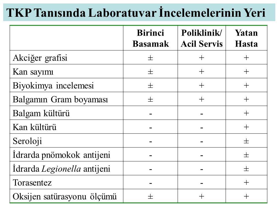 TKP Tanısında Laboratuvar İncelemelerinin Yeri