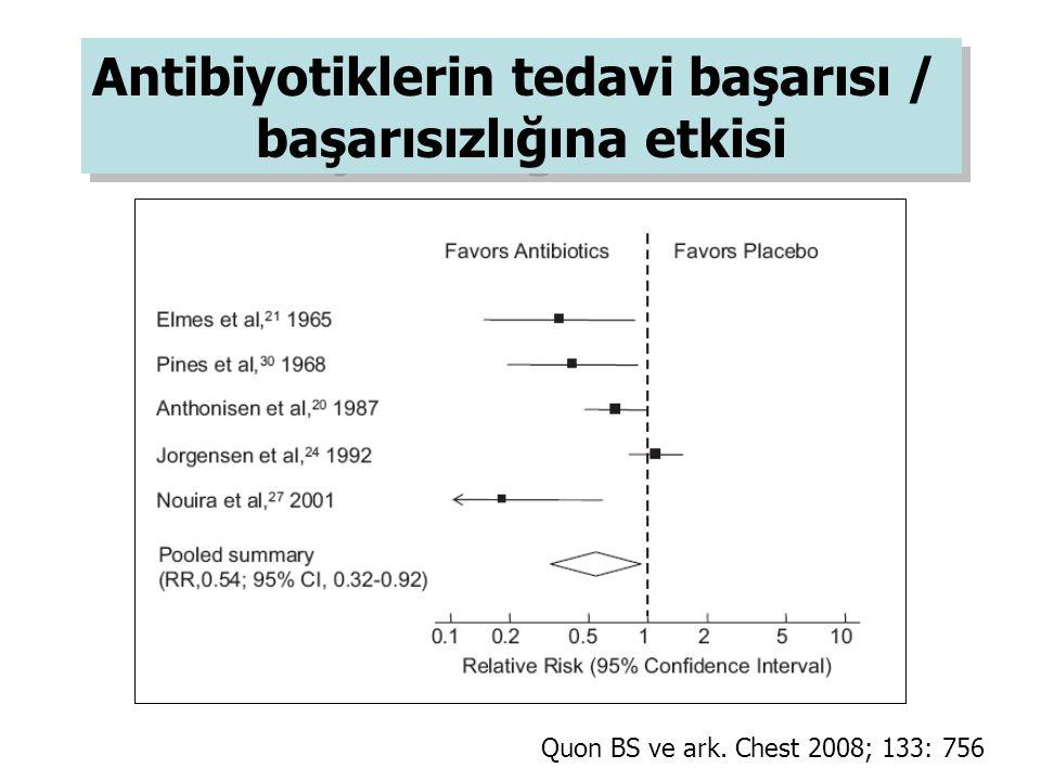 Antibiyotiklerin tedavi başarısı / başarısızlığına etkisi