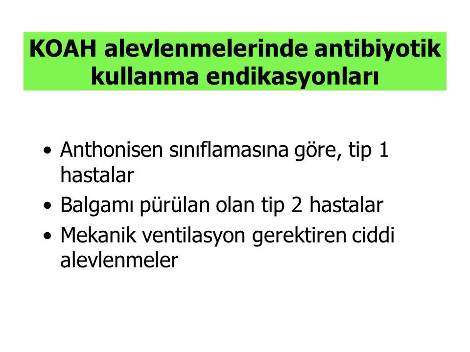 KOAH alevlenmelerinde antibiyotik kullanma endikasyonları