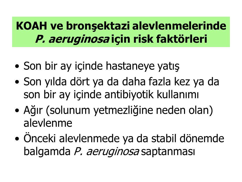 KOAH ve bronşektazi alevlenmelerinde P. aeruginosa için risk faktörleri
