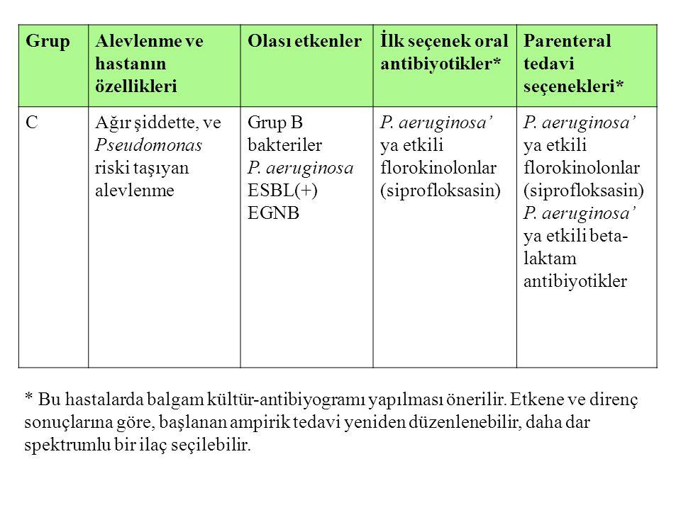 Grup Alevlenme ve hastanın özellikleri. Olası etkenler. İlk seçenek oral antibiyotikler* Parenteral tedavi seçenekleri*