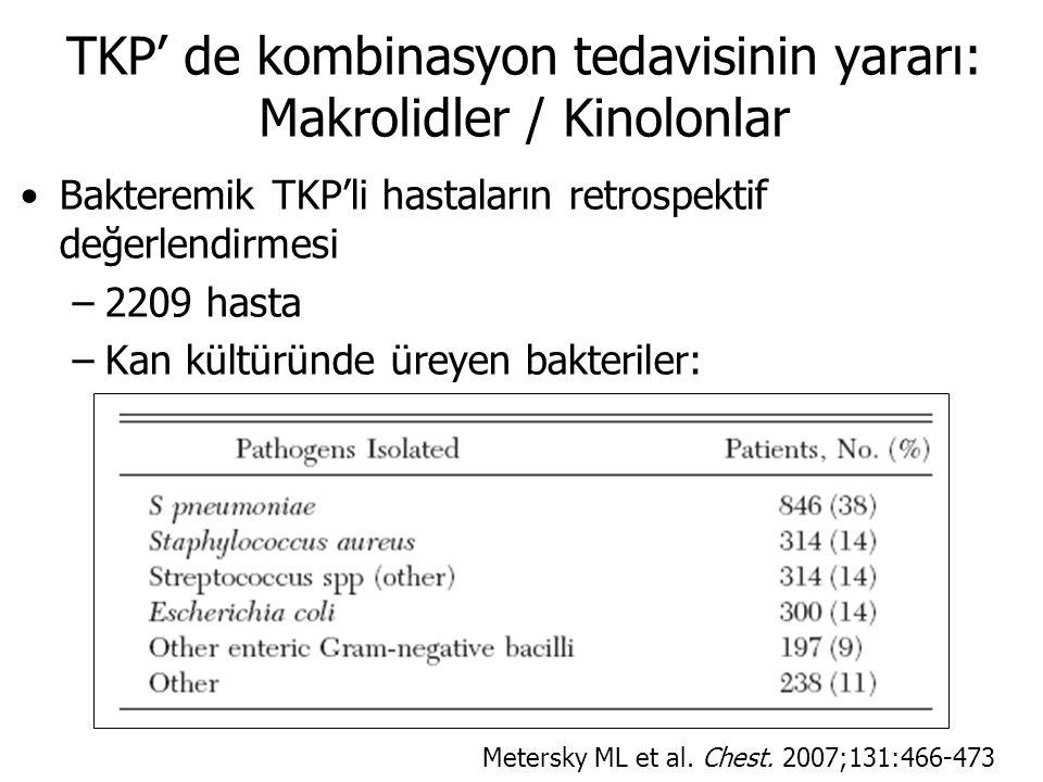 TKP' de kombinasyon tedavisinin yararı: Makrolidler / Kinolonlar