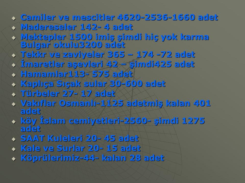 Camiler ve mescitler 4620-2536-1660 adet