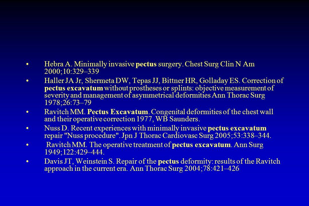 Hebra A. Minimally invasive pectus surgery