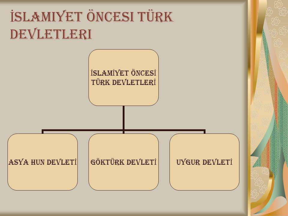 İslamiyet öncesi Türk devletleri