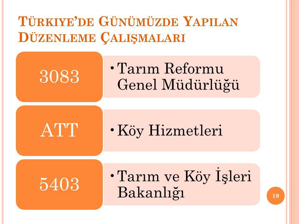 Türkiye'de Günümüzde Yapilan Düzenleme Çalişmalari