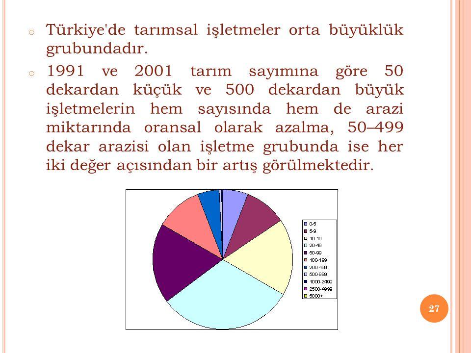 Türkiye de tarımsal işletmeler orta büyüklük grubundadır.