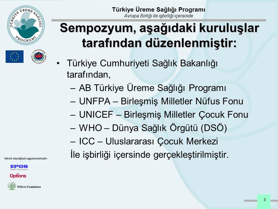 Sempozyum, aşağıdaki kuruluşlar tarafından düzenlenmiştir: