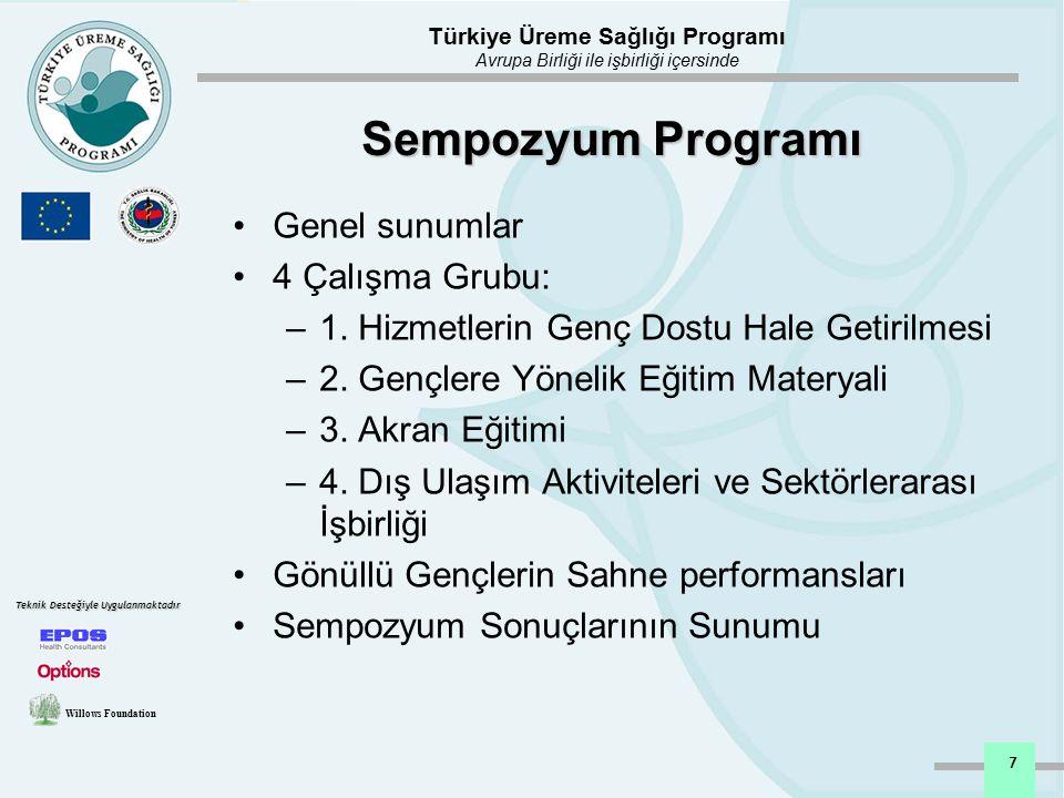 Sempozyum Programı Genel sunumlar 4 Çalışma Grubu: