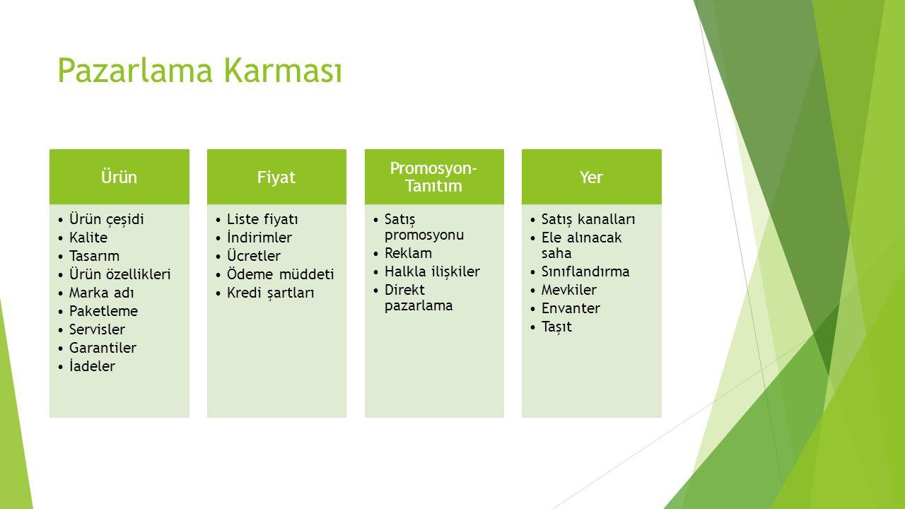 Pazarlama Karması Ürün Fiyat Promosyon-Tanıtım Yer Ürün çeşidi Kalite