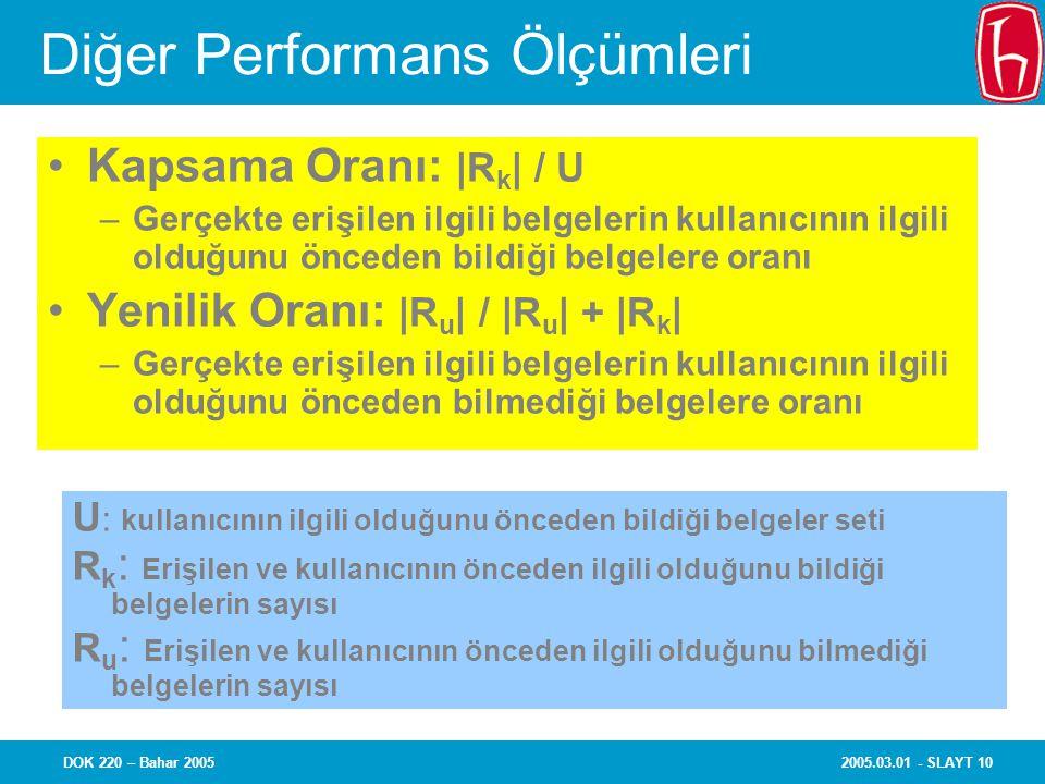 Diğer Performans Ölçümleri