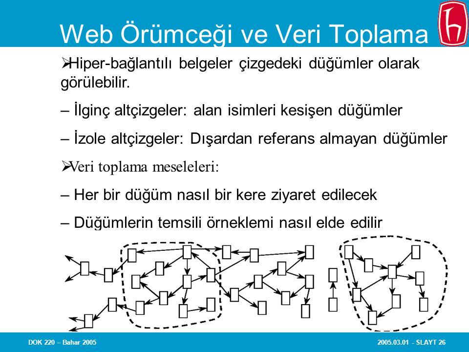 Web Örümceği ve Veri Toplama