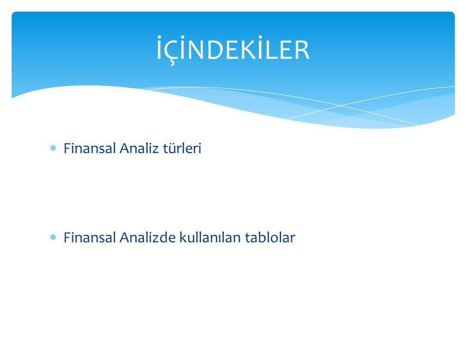 İÇİNDEKİLER Finansal Analiz türleri