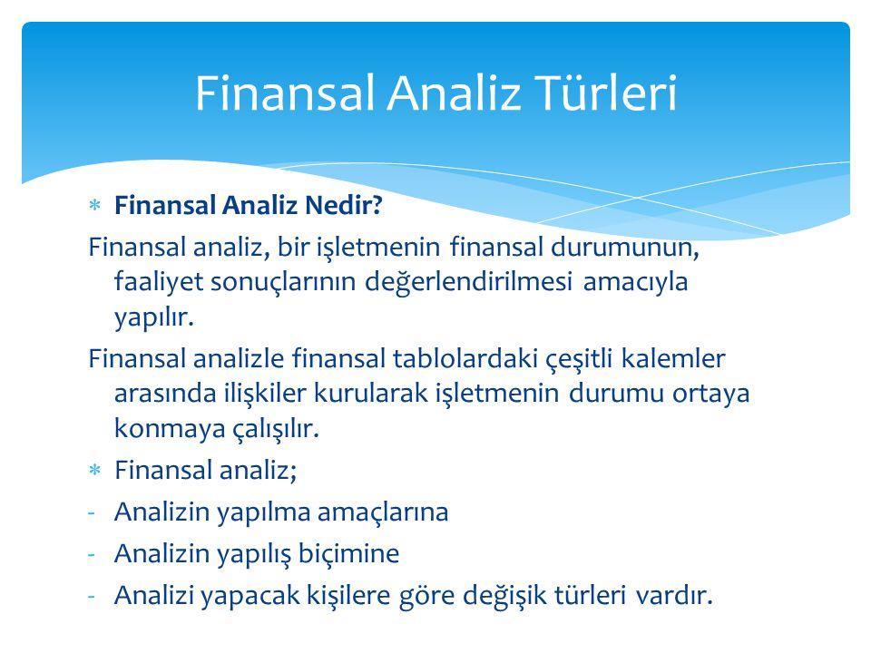 Finansal Analiz Türleri