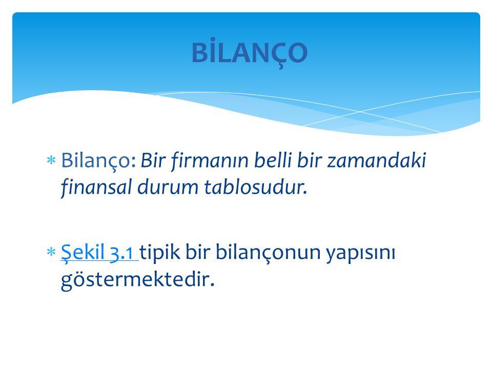 BİLANÇO Bilanço: Bir firmanın belli bir zamandaki finansal durum tablosudur.