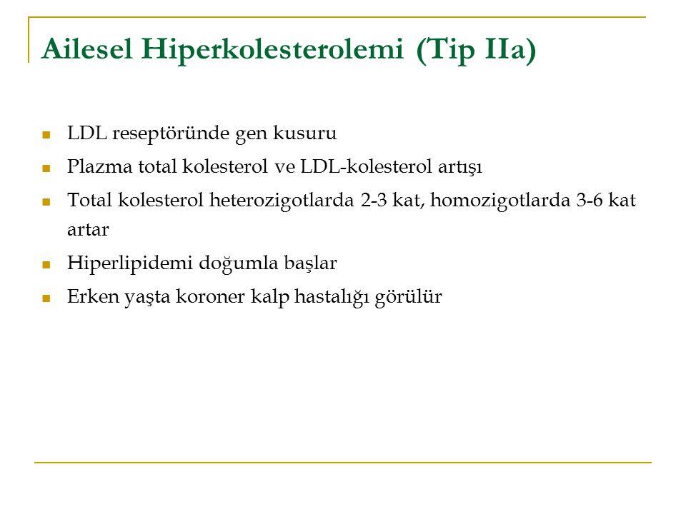 Ailesel Hiperkolesterolemi (Tip IIa)