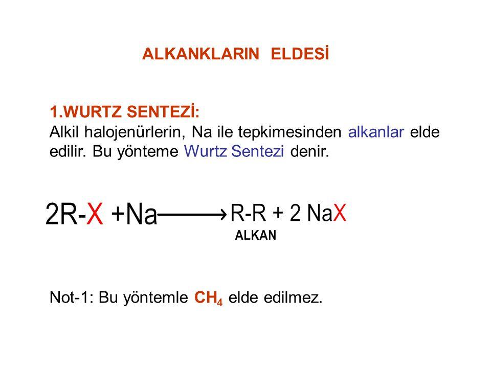 ALKANKLARIN ELDESİ 1.WURTZ SENTEZİ: Alkil halojenürlerin, Na ile tepkimesinden alkanlar elde edilir. Bu yönteme Wurtz Sentezi denir.