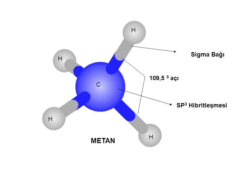 Sigma Bağı 109,5 0 açı SP3 Hibritleşmesi METAN C H