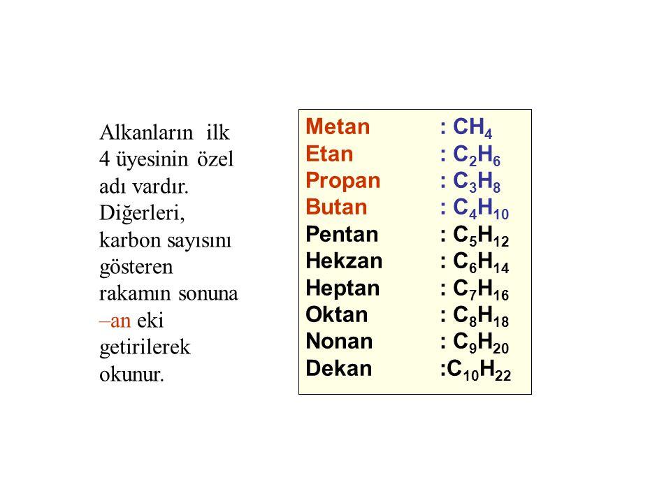 Metan : CH4 Etan : C2H6. Propan : C3H8. Butan : C4H10. Pentan : C5H12. Hekzan : C6H14. Heptan : C7H16.