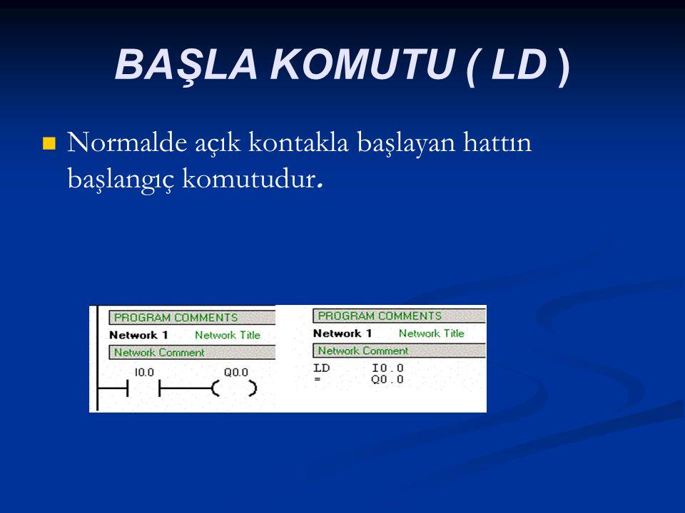 BAŞLA KOMUTU ( LD ) Normalde açık kontakla başlayan hattın başlangıç komutudur.