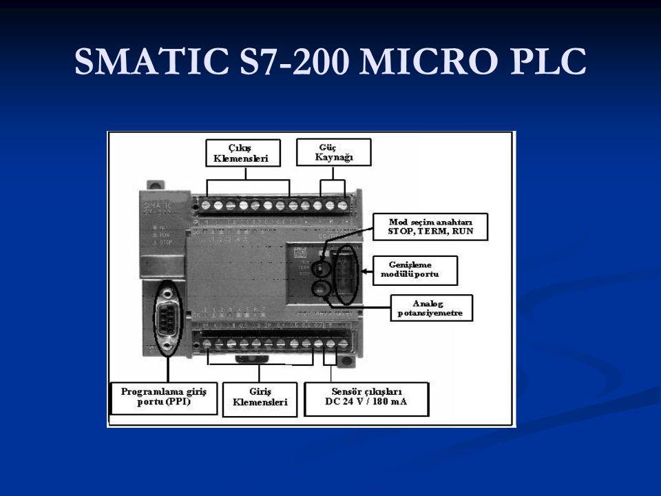 SMATIC S7-200 MICRO PLC