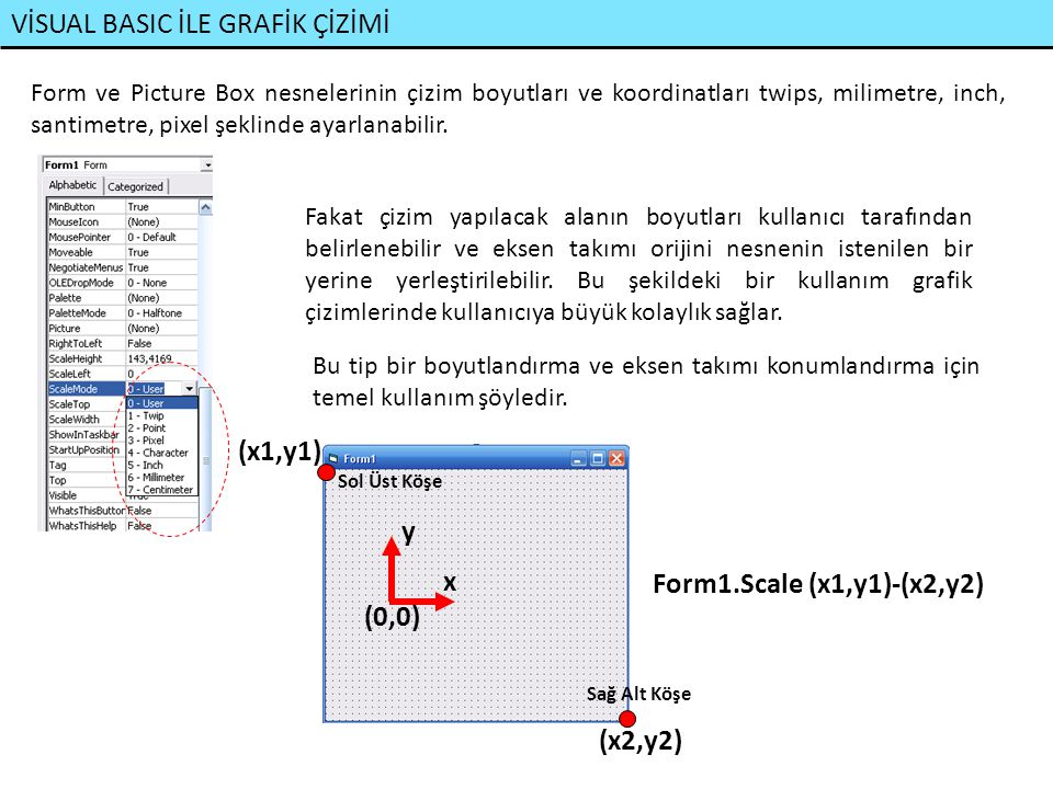 VİSUAL BASIC İLE GRAFİK ÇİZİMİ