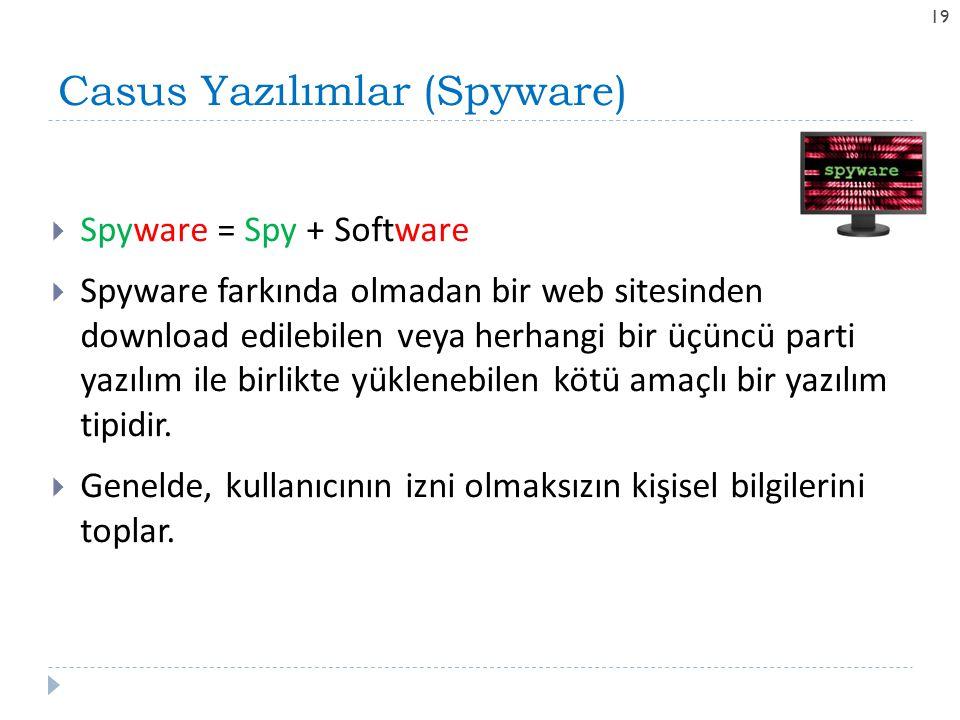 Casus Yazılımlar (Spyware)