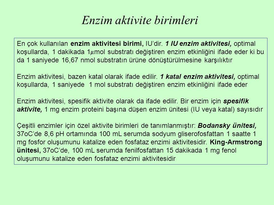 Enzim aktivite birimleri