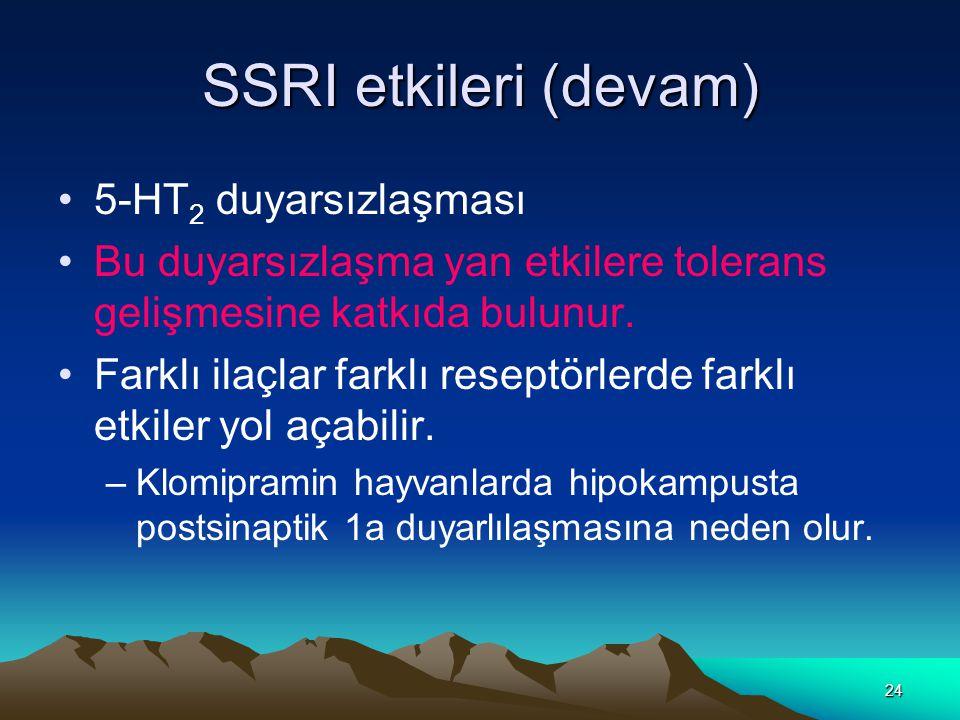 SSRI etkileri (devam) 5-HT2 duyarsızlaşması