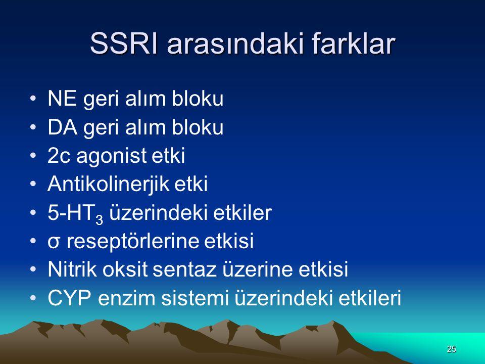 SSRI arasındaki farklar