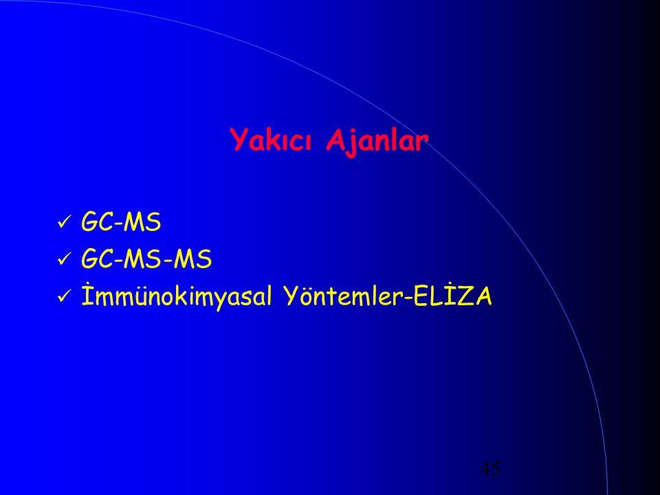 Yakıcı Ajanlar GC-MS GC-MS-MS İmmünokimyasal Yöntemler-ELİZA