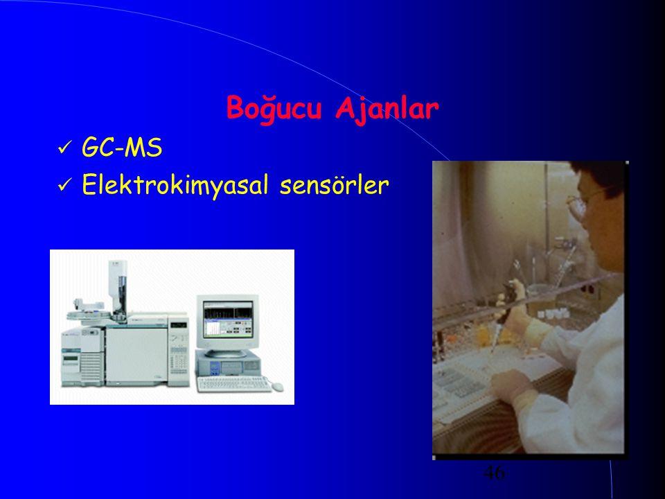 Boğucu Ajanlar GC-MS Elektrokimyasal sensörler