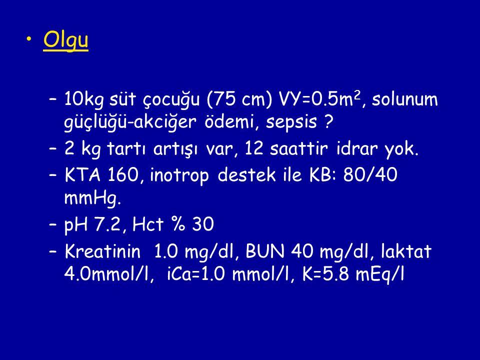 Olgu 10kg süt çocuğu (75 cm) VY=0.5m2, solunum güçlüğü-akciğer ödemi, sepsis 2 kg tartı artışı var, 12 saattir idrar yok.