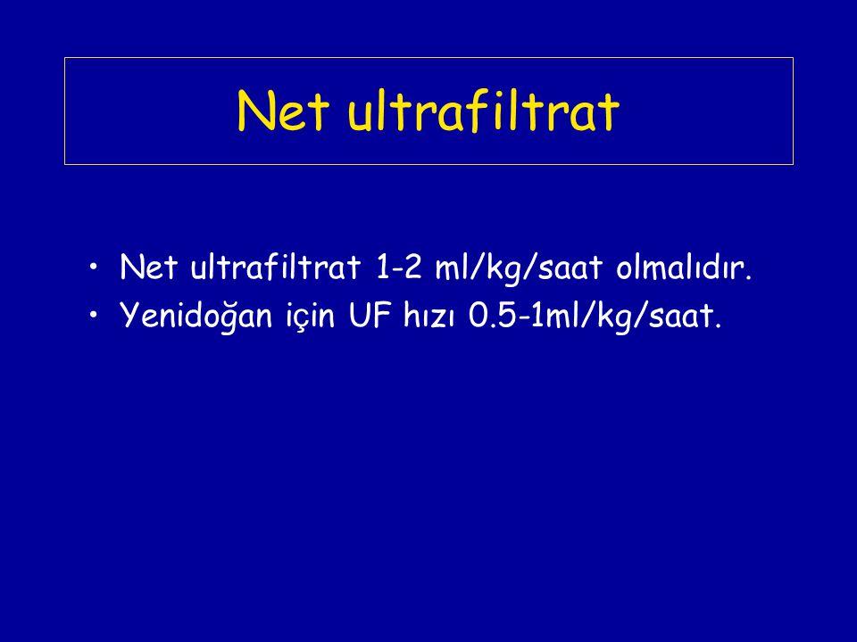 Net ultrafiltrat Net ultrafiltrat 1-2 ml/kg/saat olmalıdır.