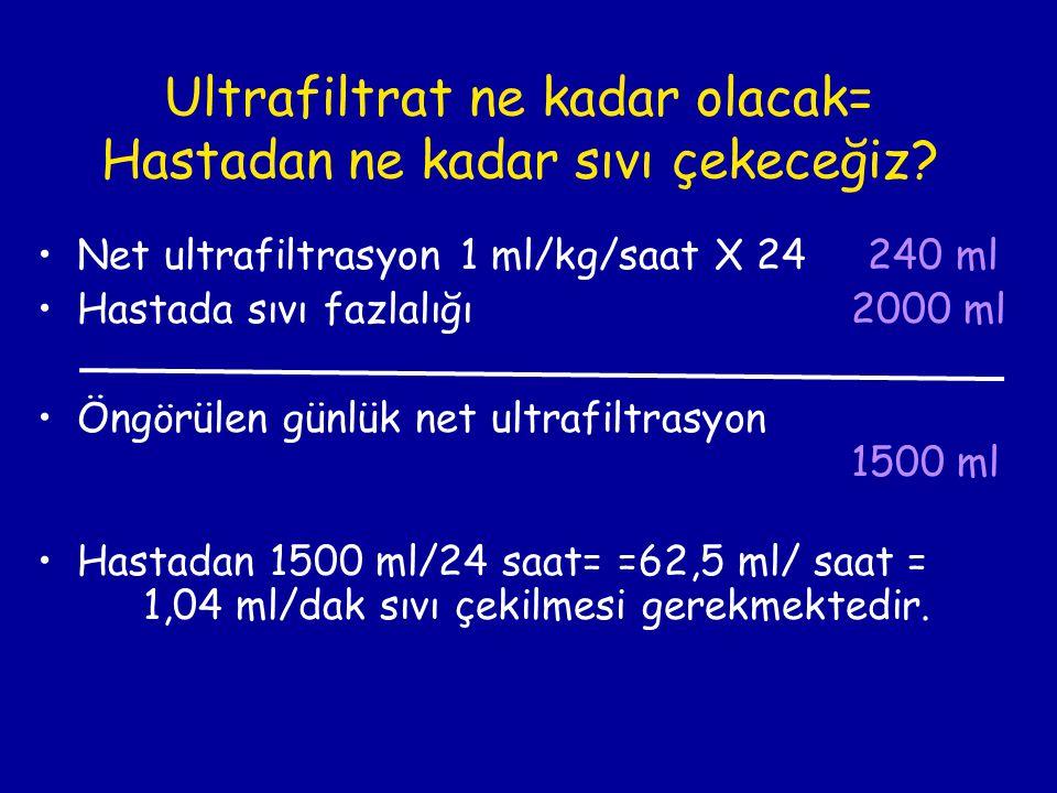 Ultrafiltrat ne kadar olacak= Hastadan ne kadar sıvı çekeceğiz