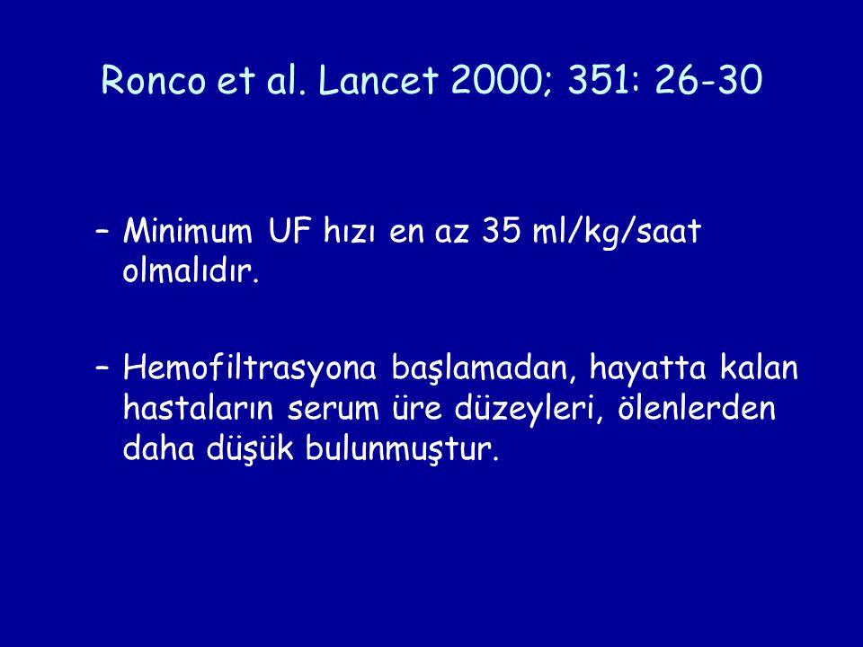 Ronco et al. Lancet 2000; 351: 26-30 Minimum UF hızı en az 35 ml/kg/saat olmalıdır.