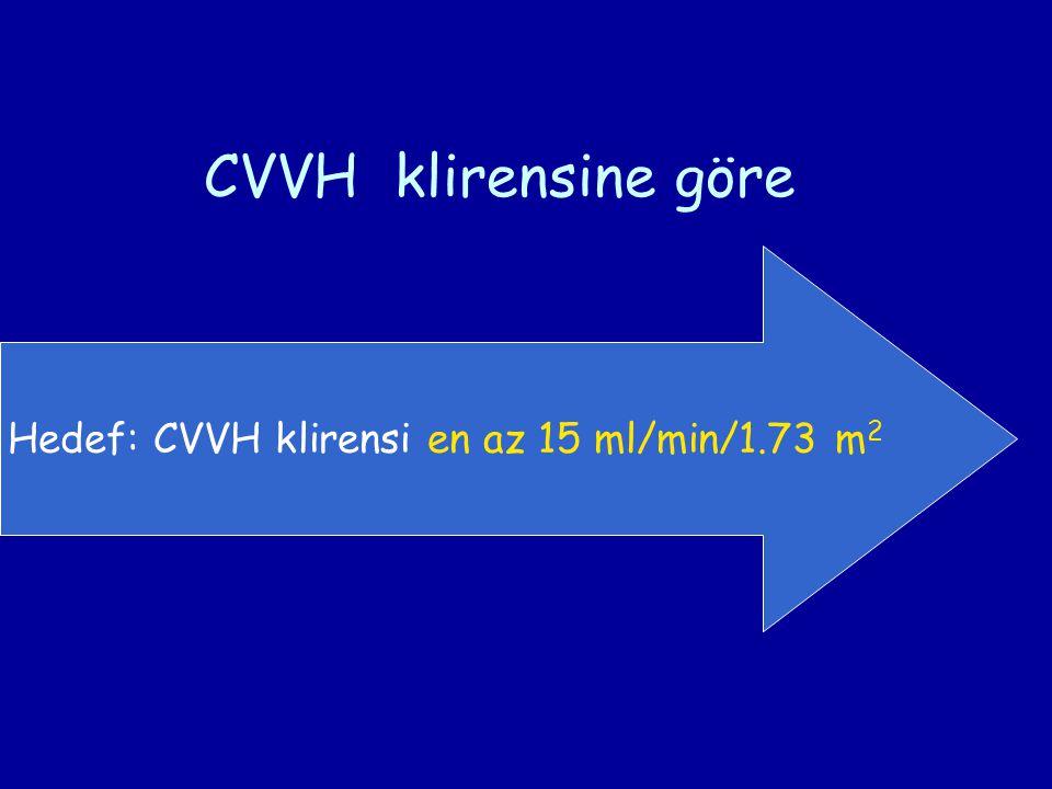 Hedef: CVVH klirensi en az 15 ml/min/1.73 m2