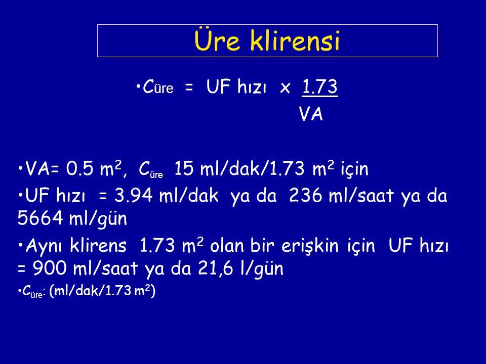 Üre klirensi Cüre = UF hızı x 1.73 VA