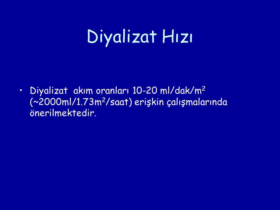 Diyalizat Hızı Diyalizat akım oranları 10-20 ml/dak/m2 (~2000ml/1.73m2/saat) erişkin çalışmalarında önerilmektedir.