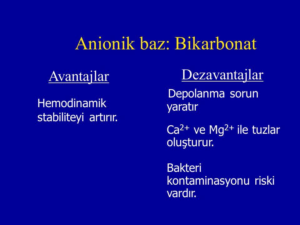 Anionik baz: Bikarbonat