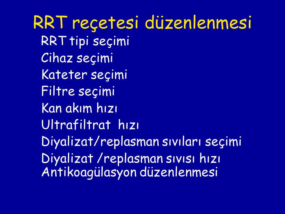 RRT reçetesi düzenlenmesi