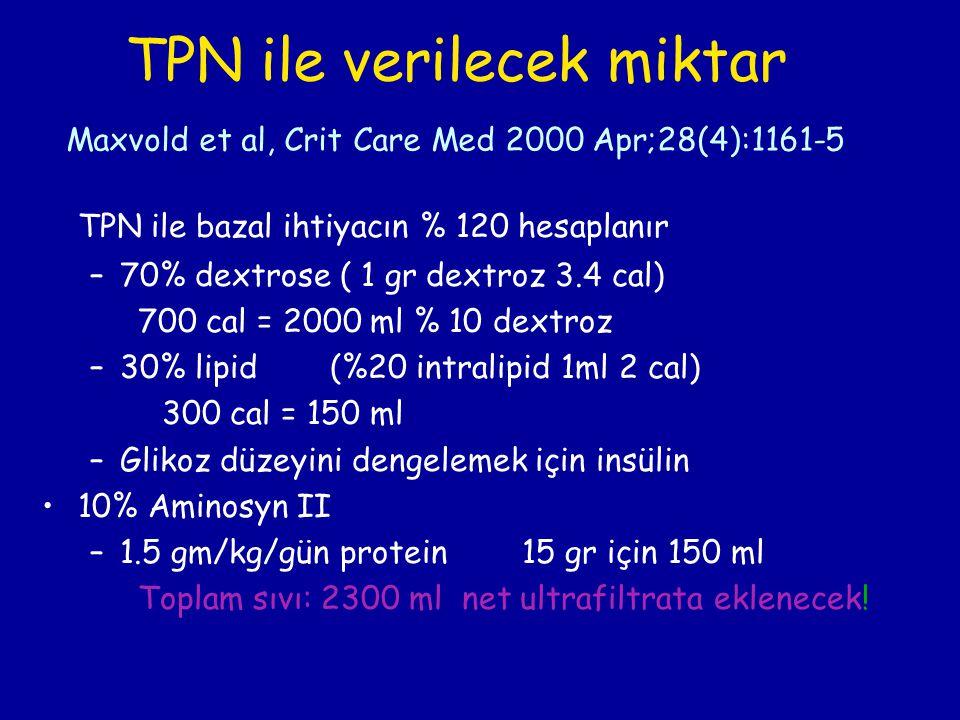TPN ile verilecek miktar Maxvold et al, Crit Care Med 2000 Apr;28(4):1161-5