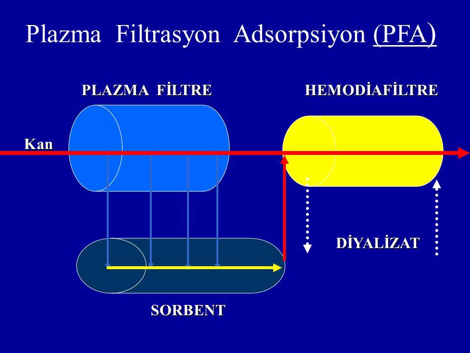 Plazma Filtrasyon Adsorpsiyon (PFA)